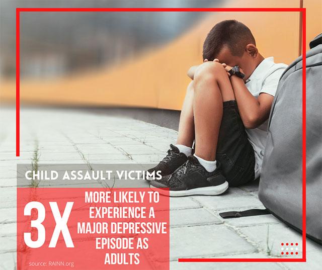 Childhood Sexabuse Victim Depression